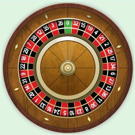 European Roulette Wheel Layout