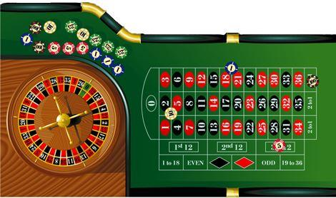 How to Play Roulette -Roulette rules