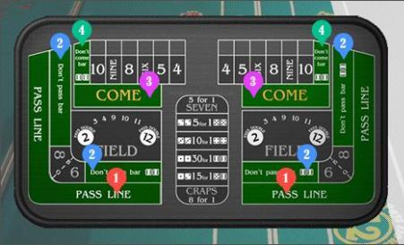The best bets in online craps