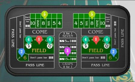 The worst bets in online craps